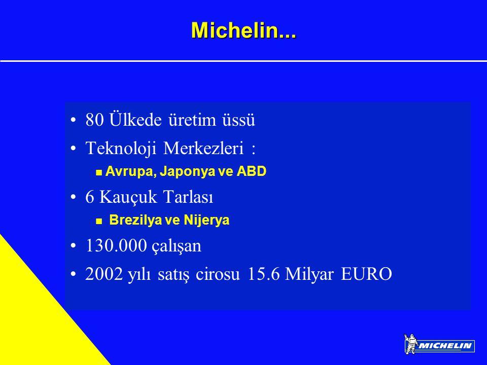 Michelin... 80 Ülkede üretim üssü Teknoloji Merkezleri :