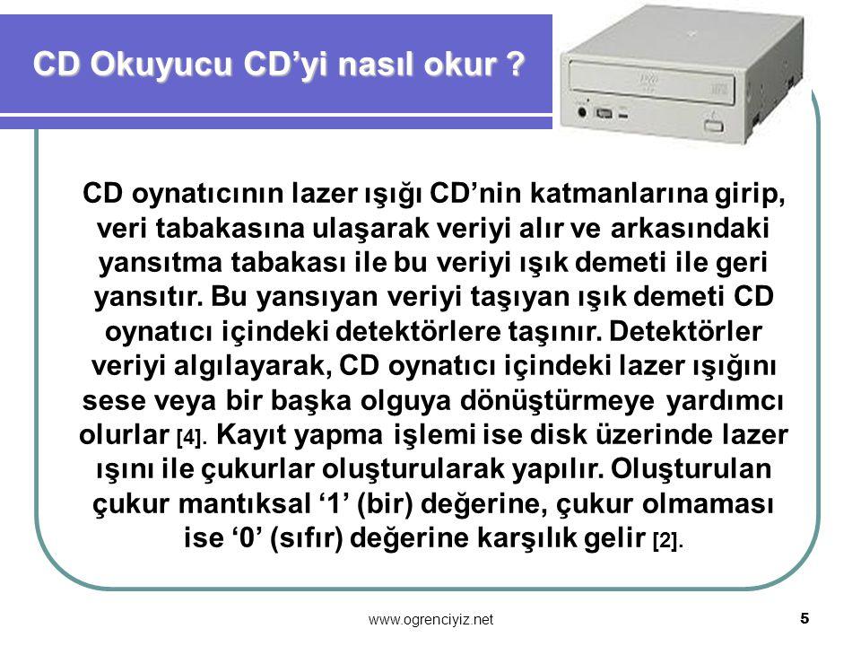 CD Okuyucu CD'yi nasıl okur
