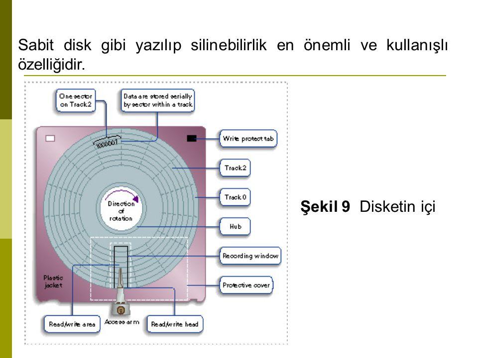 Sabit disk gibi yazılıp silinebilirlik en önemli ve kullanışlı özelliğidir.