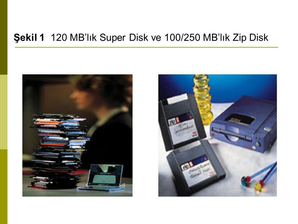 Şekil 1 120 MB'lık Super Disk ve 100/250 MB'lık Zip Disk