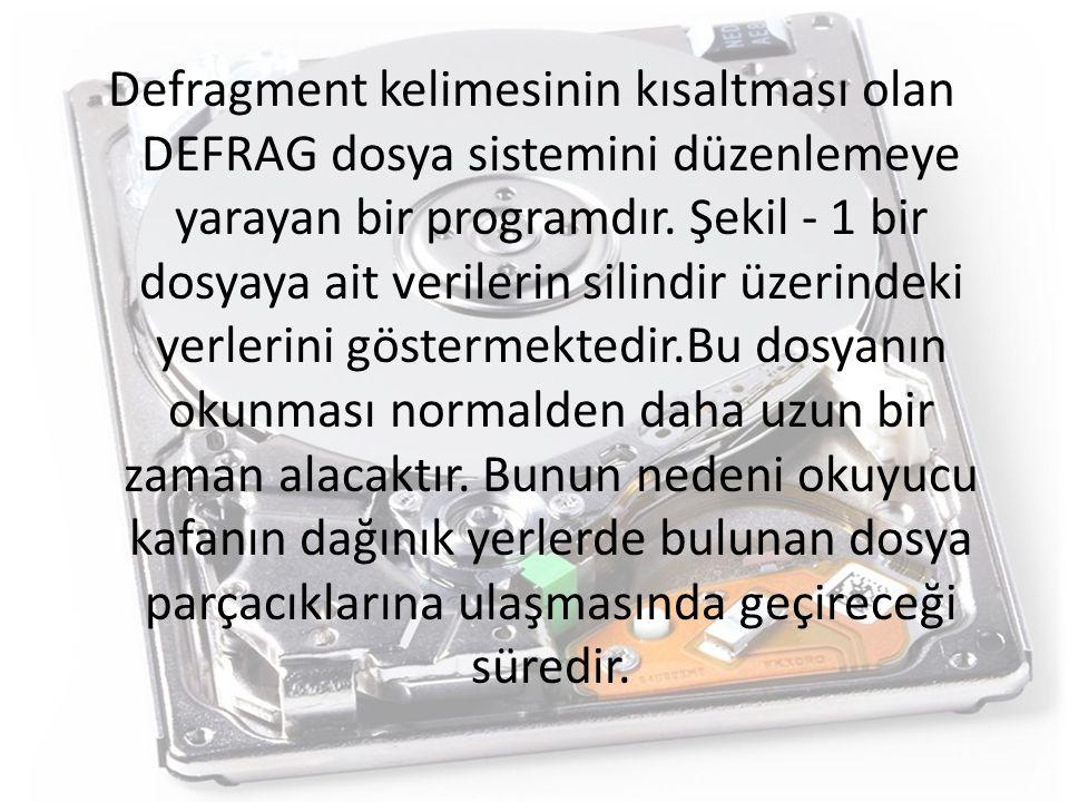 Defragment kelimesinin kısaltması olan DEFRAG dosya sistemini düzenlemeye yarayan bir programdır.