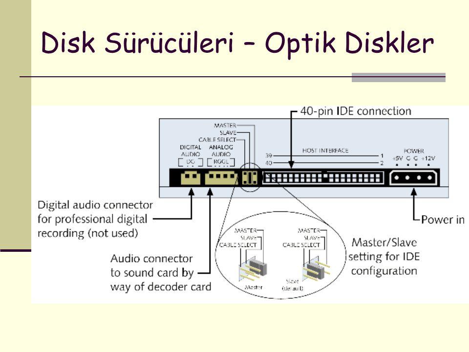 Disk Sürücüleri – Optik Diskler