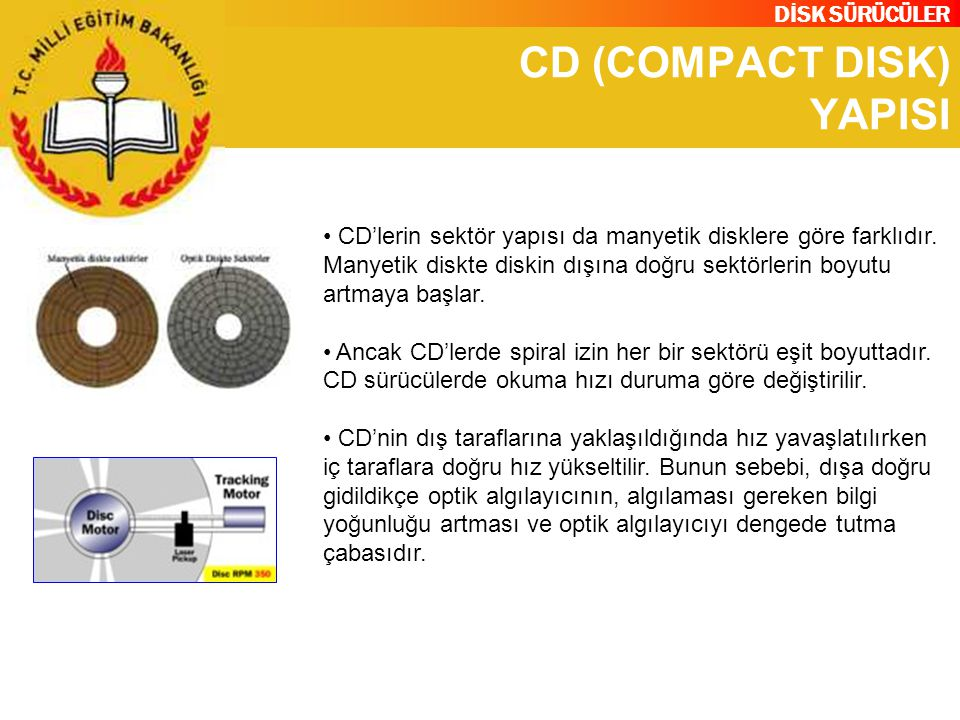 CD (COMPACT DISK) YAPISI