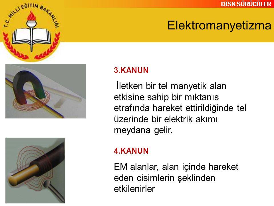 Elektromanyetizma 3.KANUN.