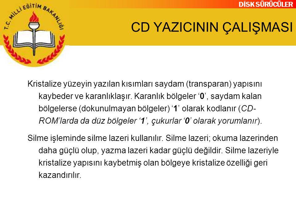 CD YAZICININ ÇALIŞMASI
