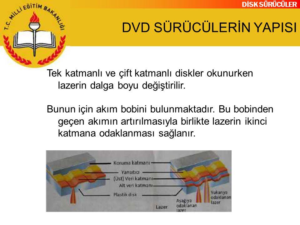 DVD SÜRÜCÜLERİN YAPISI