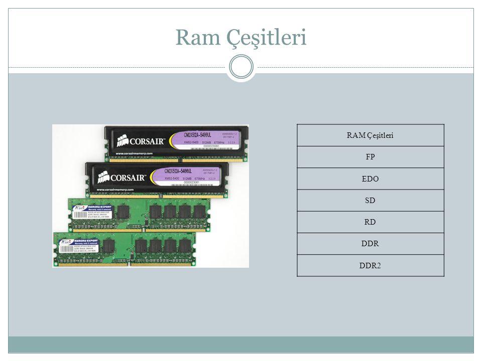 Ram Çeşitleri RAM Çeşitleri FP EDO SD RD DDR DDR2