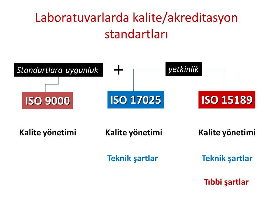 Laboratuvarlarda kalite/akreditasyon standartları