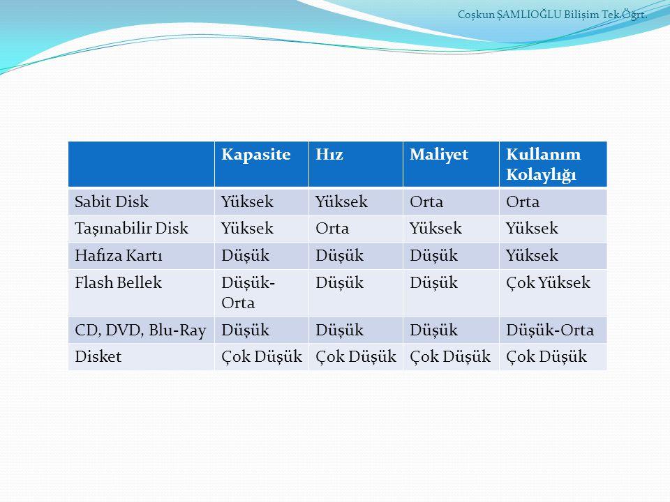Kapasite Hız Maliyet Kullanım Kolaylığı Sabit Disk Yüksek Orta