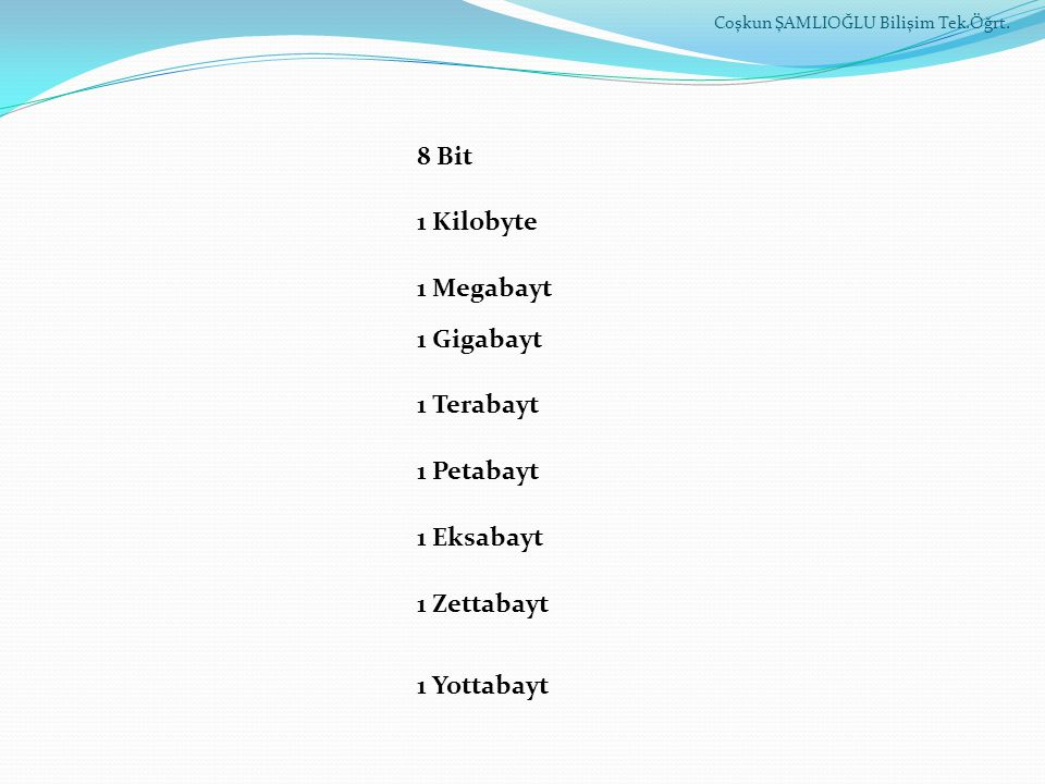 8 Bit 1 Kilobyte 1 Megabayt 1 Gigabayt 1 Terabayt 1 Petabayt