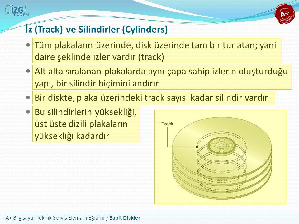 İz (Track) ve Silindirler (Cylinders)