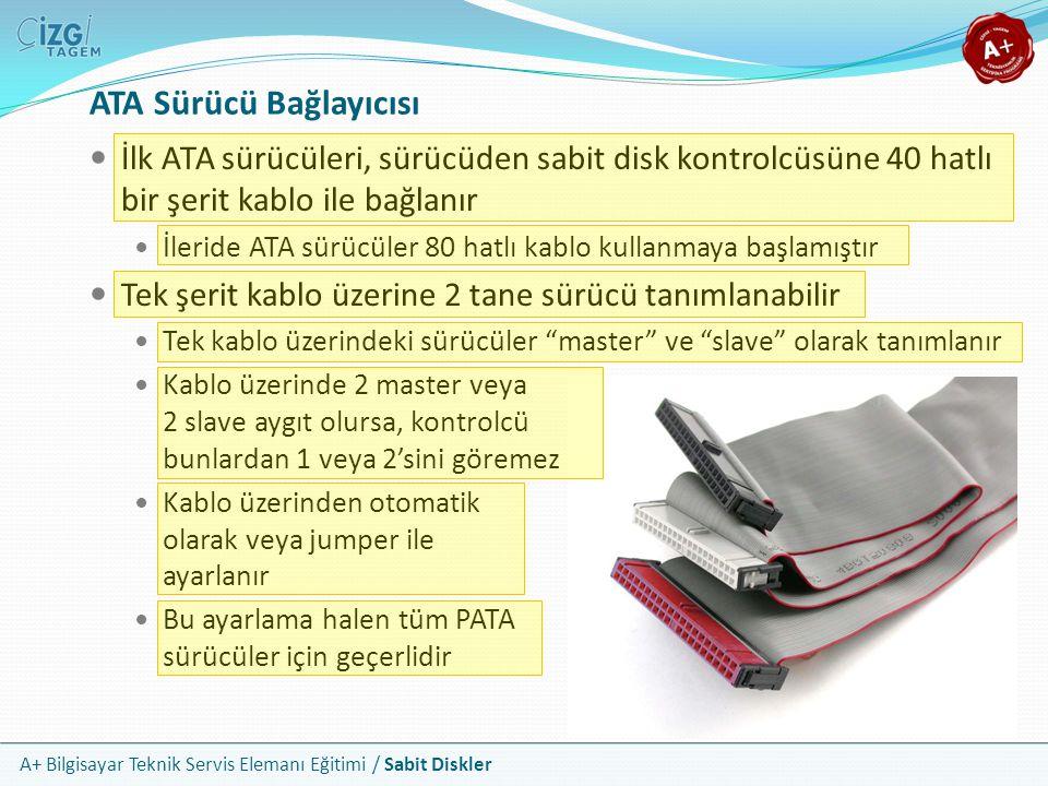ATA Sürücü Bağlayıcısı
