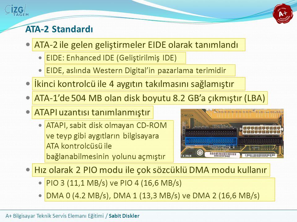 ATA-2 Standardı ATA-2 ile gelen geliştirmeler EIDE olarak tanımlandı