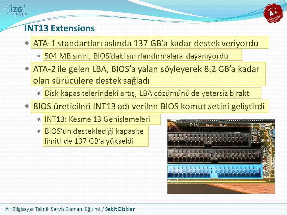 INT13 Extensions ATA-1 standartları aslında 137 GB'a kadar destek veriyordu. 504 MB sınırı, BIOS'daki sınırlandırmalara dayanıyordu.
