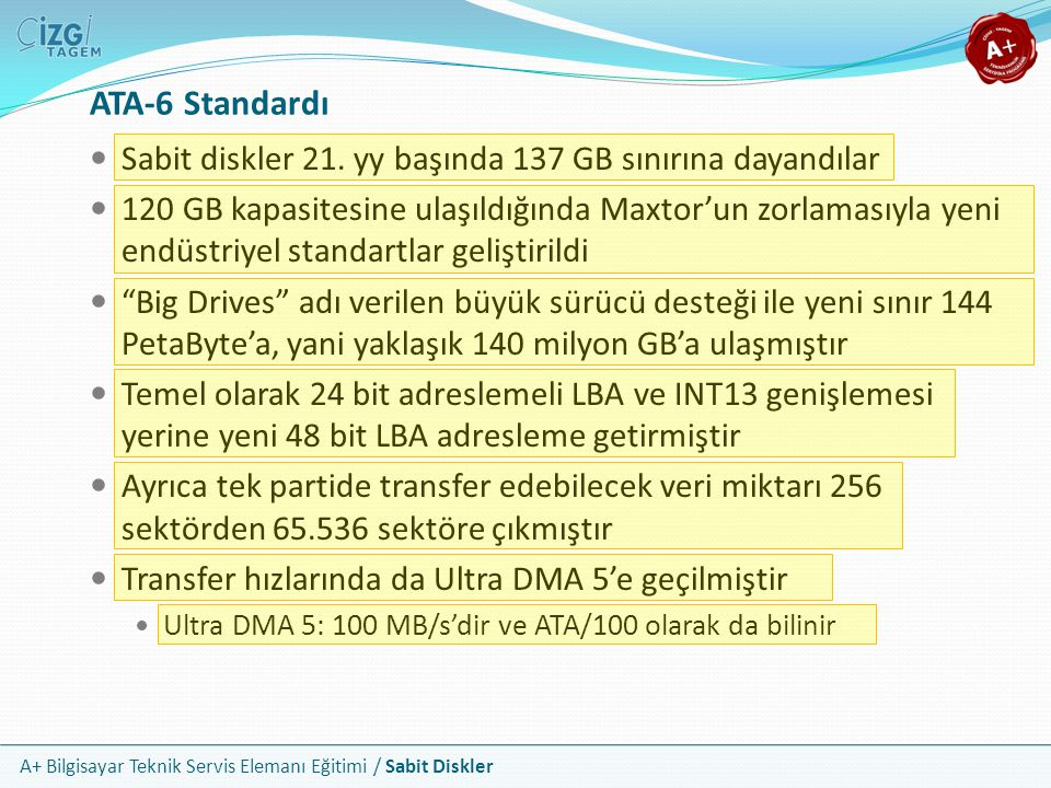 ATA-6 Standardı Sabit diskler 21. yy başında 137 GB sınırına dayandılar.
