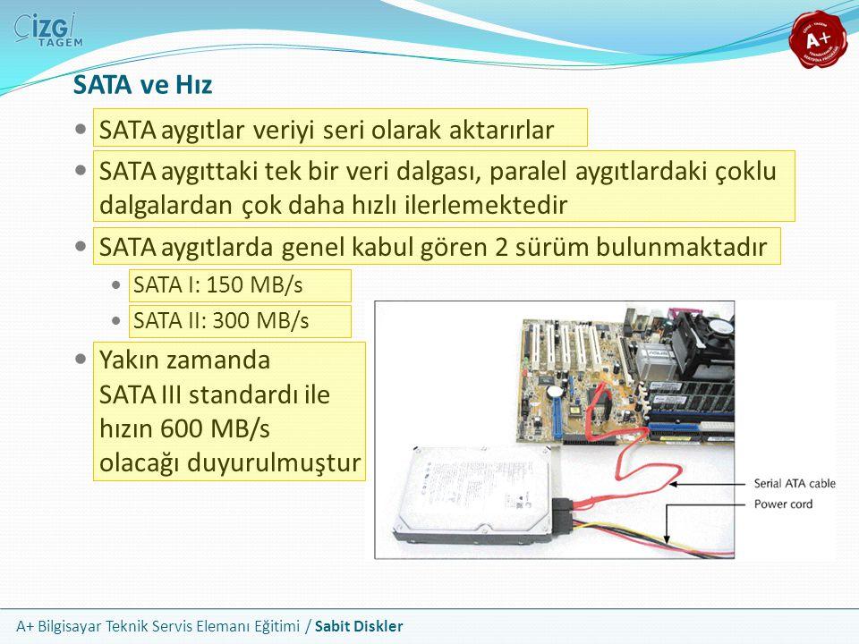 SATA ve Hız SATA aygıtlar veriyi seri olarak aktarırlar