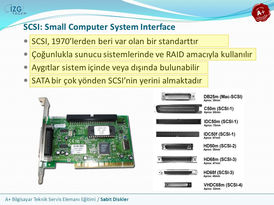 SCSI: Small Computer System Interface