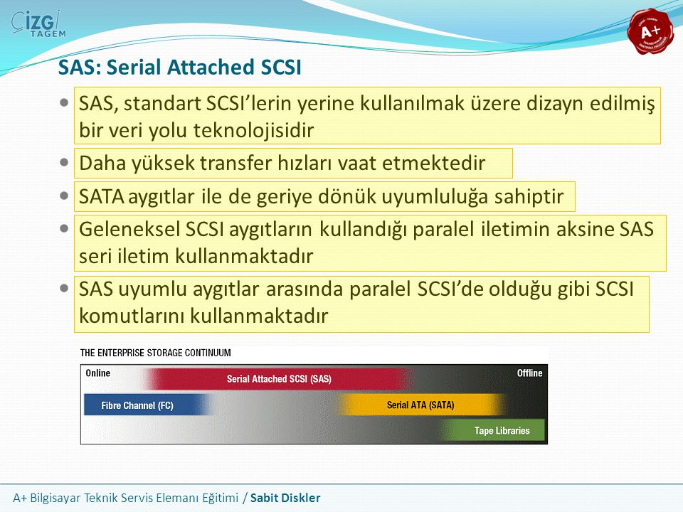 SAS: Serial Attached SCSI