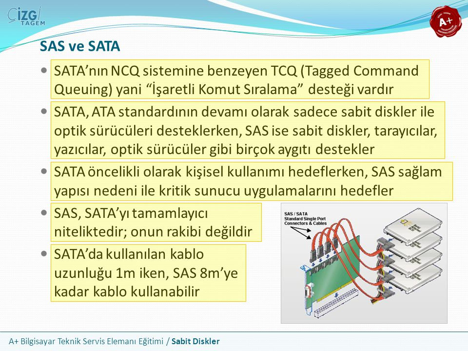 SAS ve SATA SATA'nın NCQ sistemine benzeyen TCQ (Tagged Command Queuing) yani İşaretli Komut Sıralama desteği vardır.