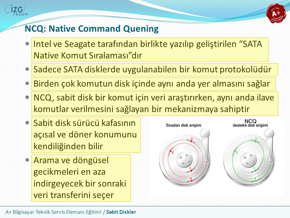 NCQ: Native Command Quening