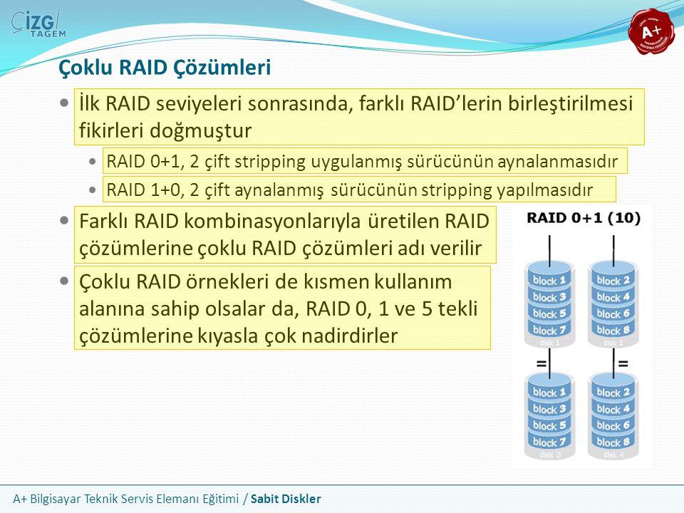 Çoklu RAID Çözümleri İlk RAID seviyeleri sonrasında, farklı RAID'lerin birleştirilmesi fikirleri doğmuştur.