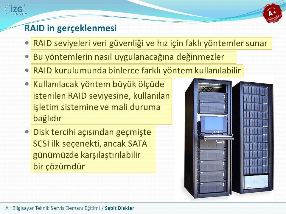 RAID in gerçeklenmesi RAID seviyeleri veri güvenliği ve hız için faklı yöntemler sunar. Bu yöntemlerin nasıl uygulanacağına değinmezler.