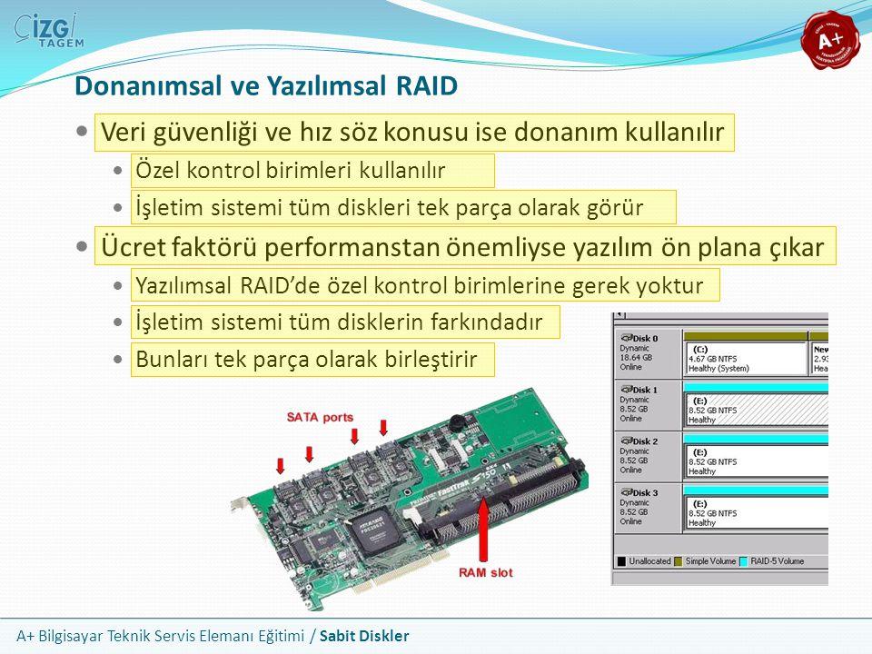 Donanımsal ve Yazılımsal RAID