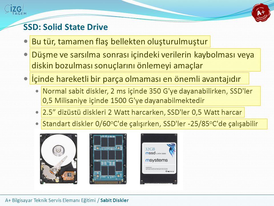 SSD: Solid State Drive Bu tür, tamamen flaş bellekten oluşturulmuştur