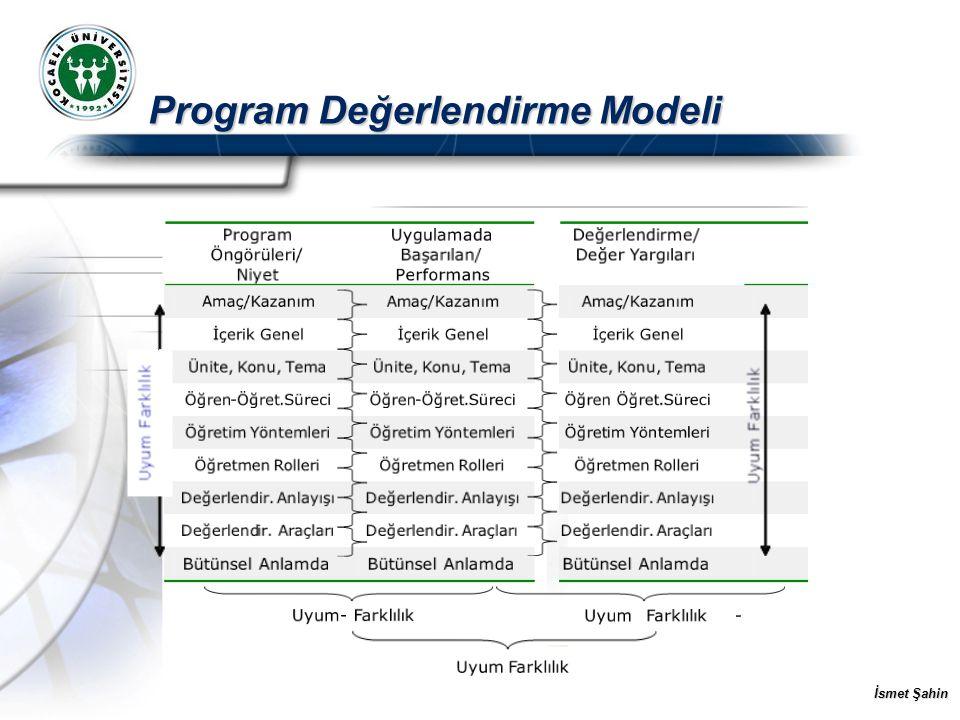 Program Değerlendirme Modeli