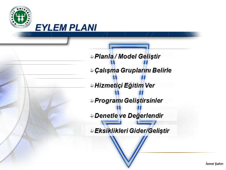 EYLEM PLANI Planla / Model Geliştir Çalışma Gruplarını Belirle