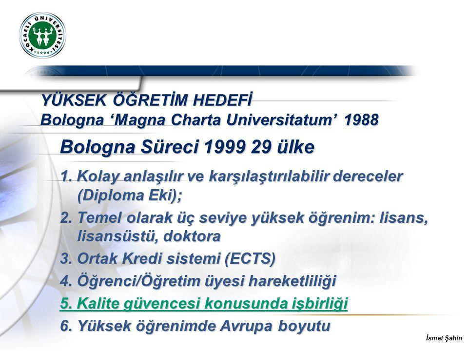 YÜKSEK ÖĞRETİM HEDEFİ Bologna 'Magna Charta Universitatum' 1988