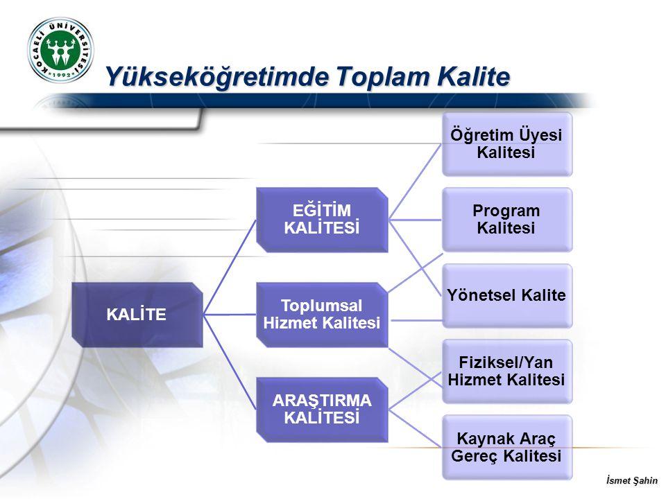Yükseköğretimde Toplam Kalite