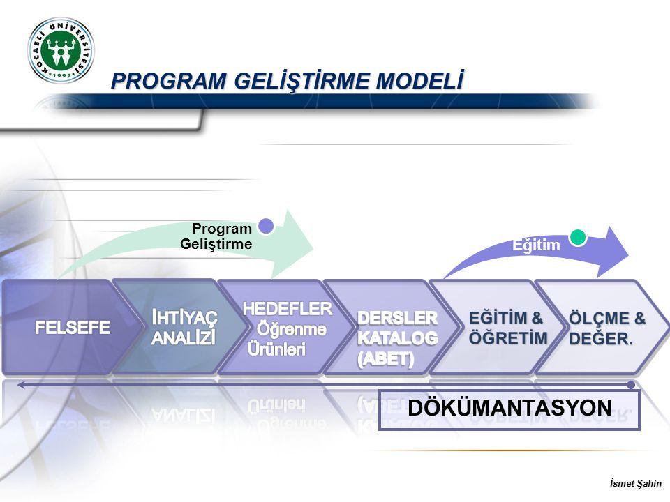PROGRAM GELİŞTİRME MODELİ