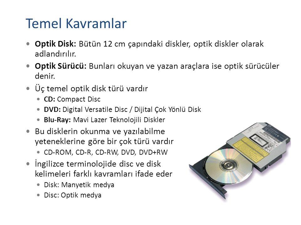 Temel Kavramlar Optik Disk: Bütün 12 cm çapındaki diskler, optik diskler olarak adlandırılır.