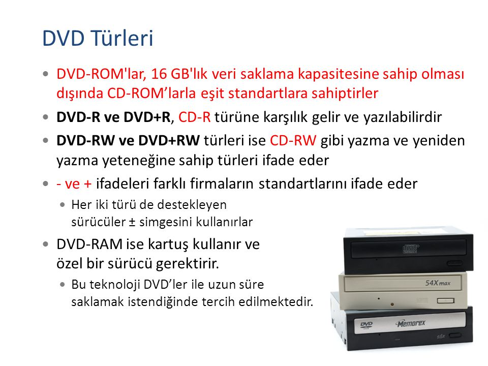 DVD Türleri DVD-ROM lar, 16 GB lık veri saklama kapasitesine sahip olması dışında CD-ROM'larla eşit standartlara sahiptirler.