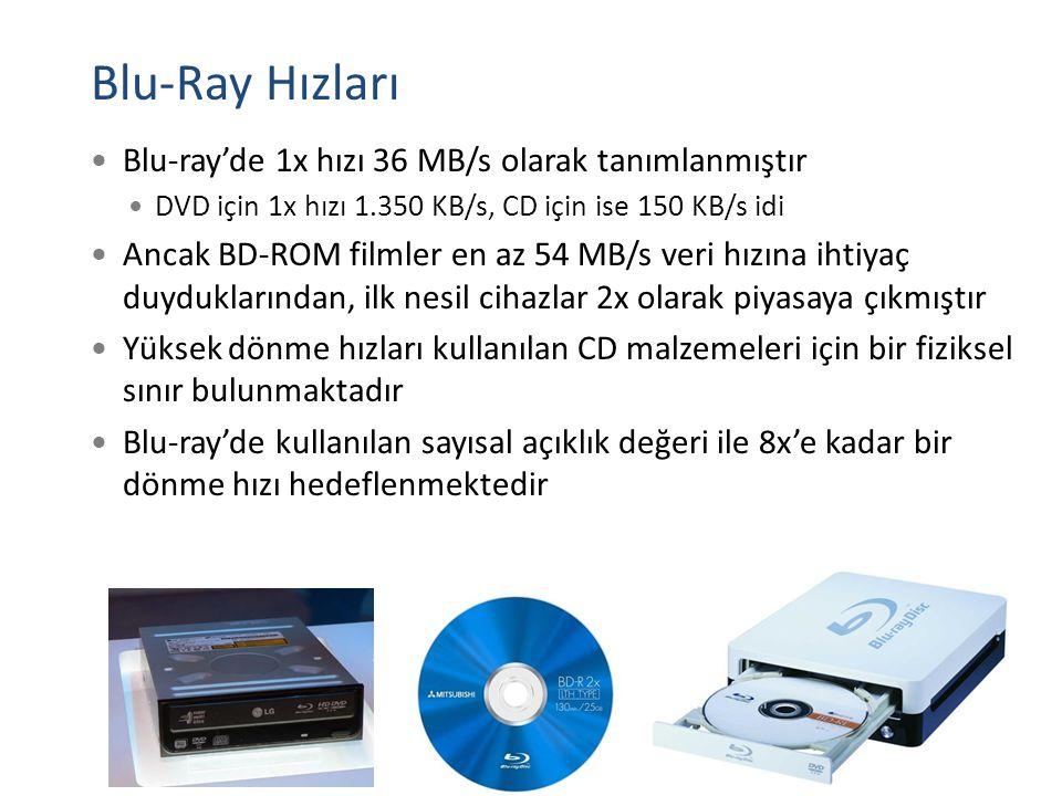 Blu-Ray Hızları Blu-ray'de 1x hızı 36 MB/s olarak tanımlanmıştır