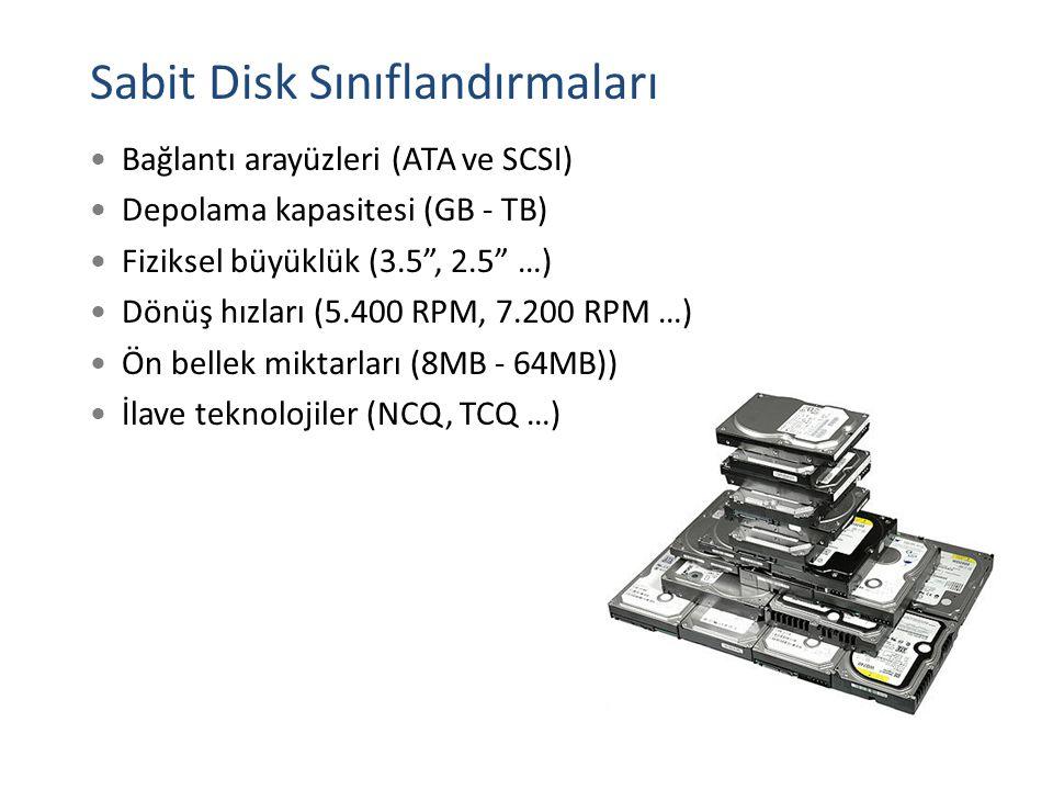 Sabit Disk Sınıflandırmaları