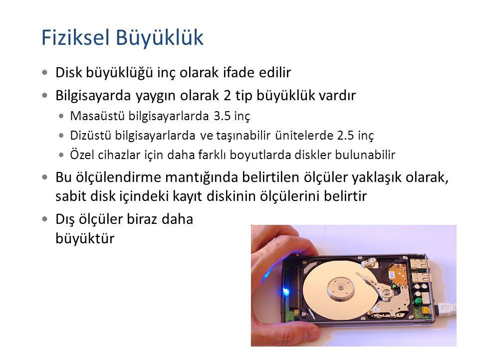 Fiziksel Büyüklük Disk büyüklüğü inç olarak ifade edilir