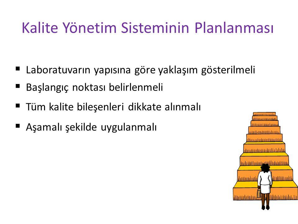 Kalite Yönetim Sisteminin Planlanması