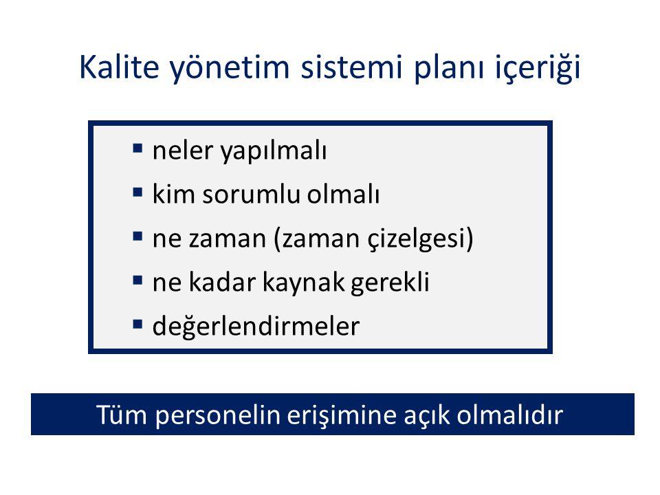 Kalite yönetim sistemi planı içeriği
