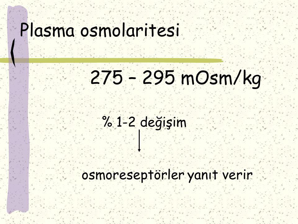 Plasma osmolaritesi 275 – 295 mOsm/kg % 1-2 değişim