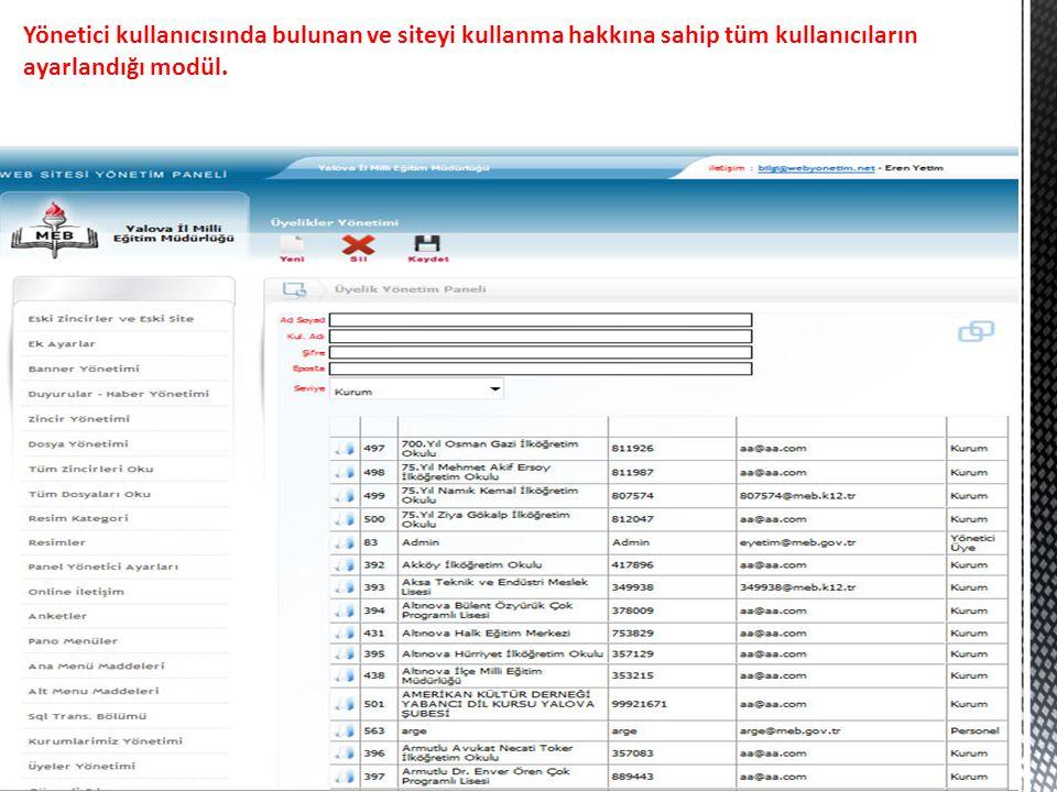 Yönetici kullanıcısında bulunan ve siteyi kullanma hakkına sahip tüm kullanıcıların ayarlandığı modül.