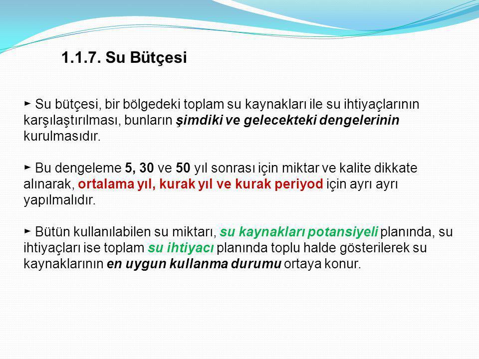 1.1.7. Su Bütçesi