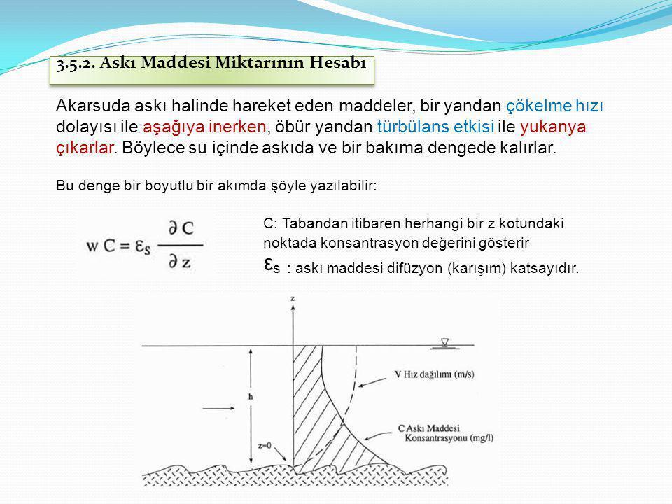 εs : askı maddesi difüzyon (karışım) katsayıdır.