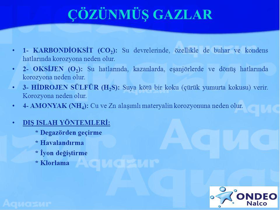 ÇÖZÜNMÜŞ GAZLAR 1- KARBONDİOKSİT (CO2): Su devrelerinde, özellikle de buhar ve kondens hatlarında korozyona neden olur.
