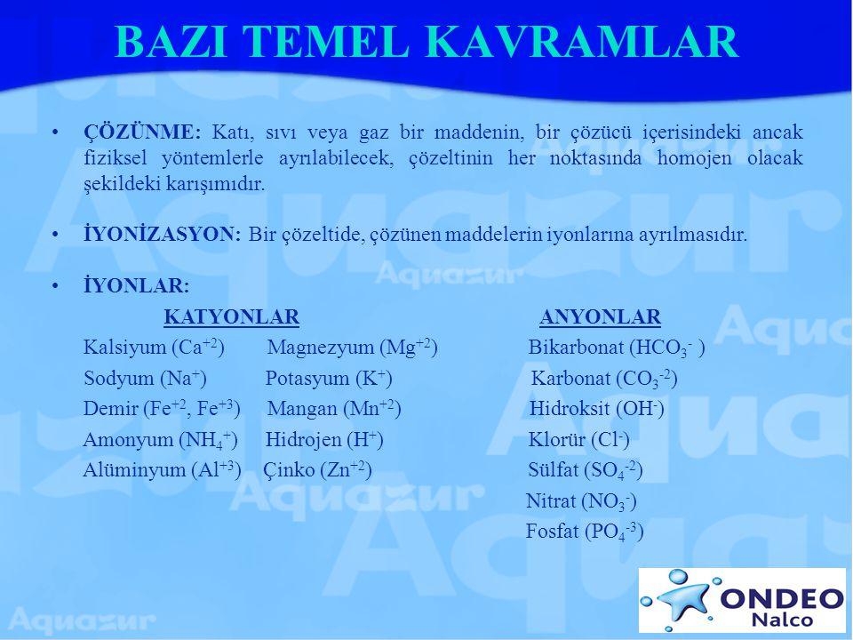 BAZI TEMEL KAVRAMLAR