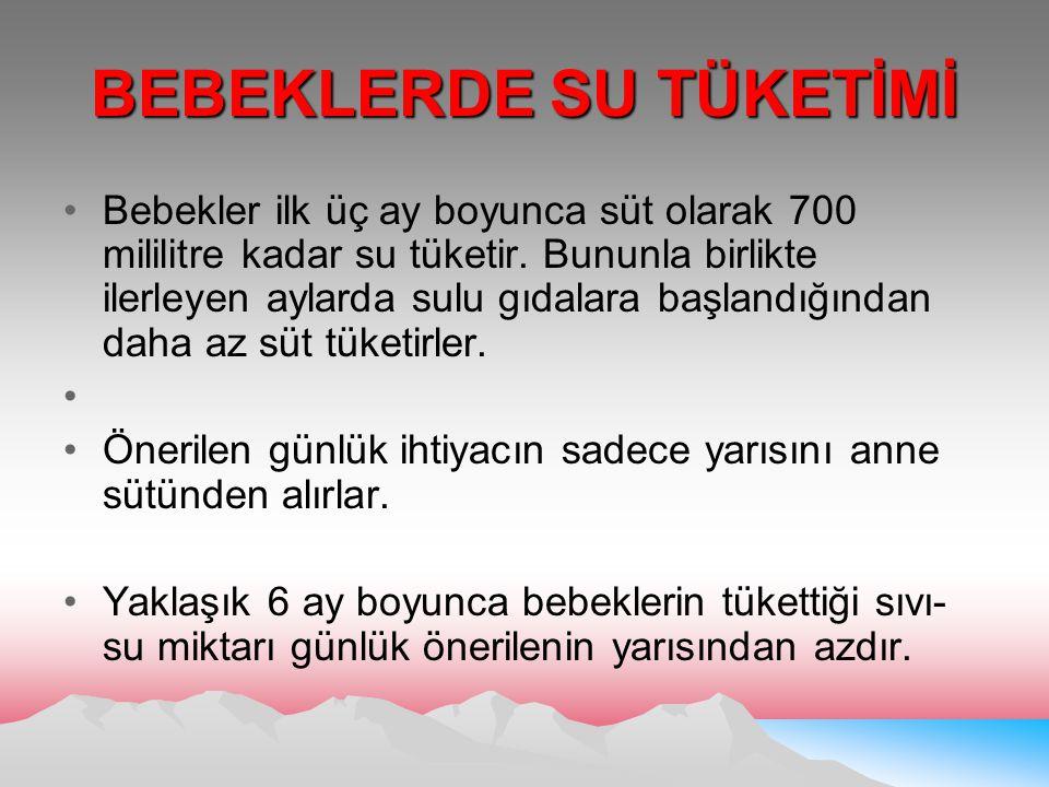 BEBEKLERDE SU TÜKETİMİ