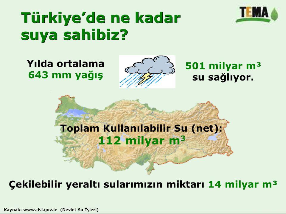 Türkiye'de ne kadar suya sahibiz 112 milyar m3 Yılda ortalama