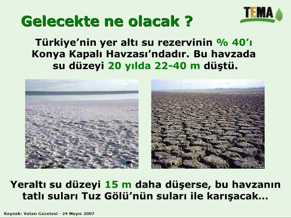 Gelecekte ne olacak Türkiye'nin yer altı su rezervinin % 40'ı