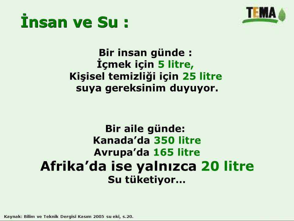 İnsan ve Su : Afrika'da ise yalnızca 20 litre Bir insan günde :